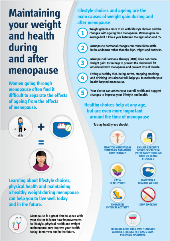 Maintaining your weight and health during and after menopause 1