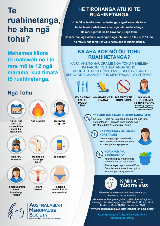Menopause what are the symptoms Maori