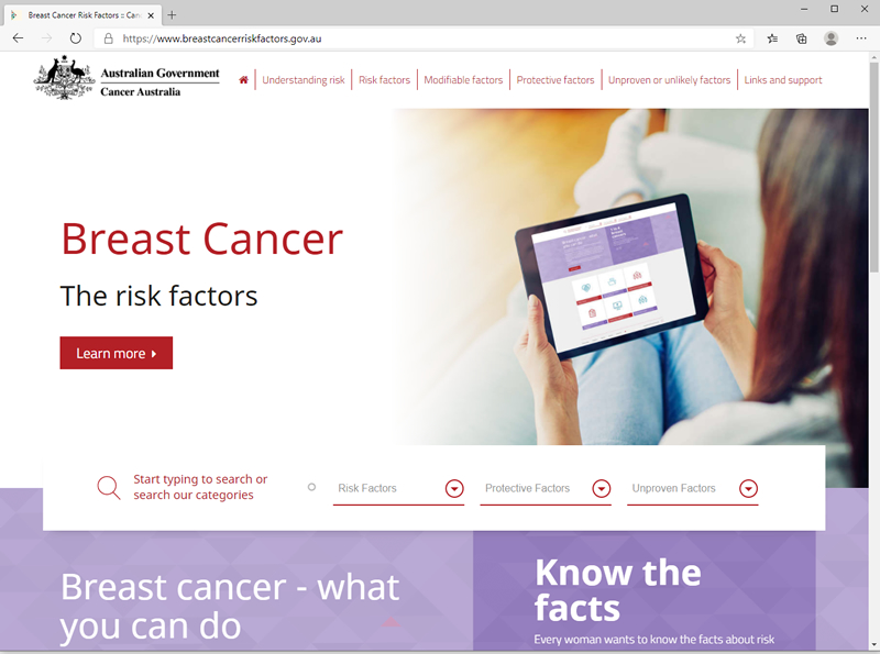 Breast Cancer The risk factors
